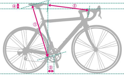 calcolo calorie bicicletta